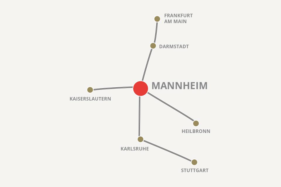 Anfahrt und Lage Mannheim